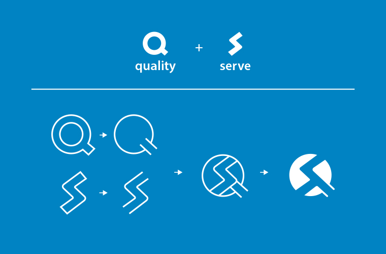 quality serve logo